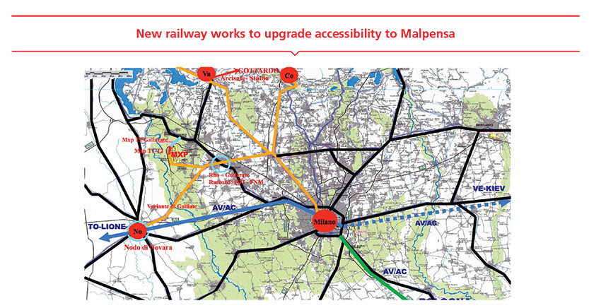 New railway works to upgrade accessibility to Malpensa