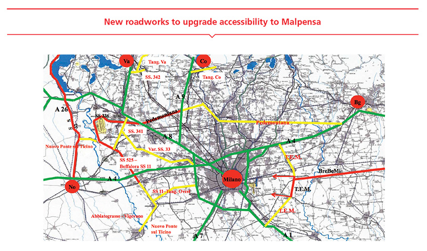 New roadworks to upgrade accessibility to Malpensa